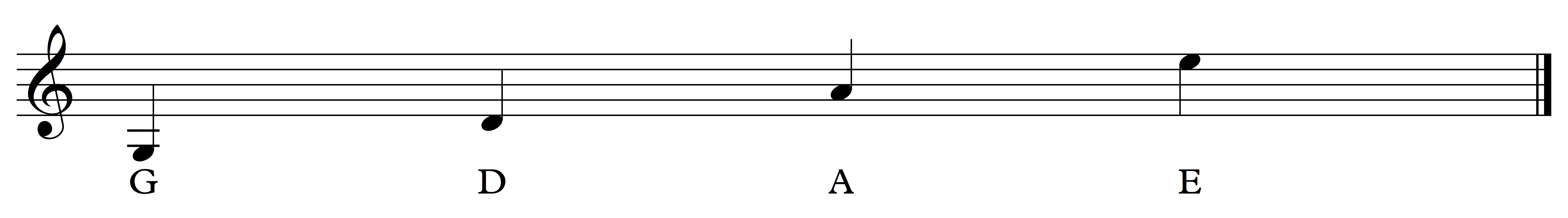 Open String Notes_web